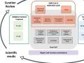 COVID-19攻略に向け分子地図プロジェクトがスタート