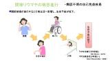 関節リウマチの病名変更の経緯