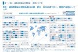 再生・細胞医療と遺伝子治療の日本と海外の開発動向の違い