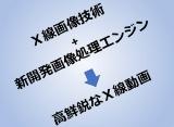 富士フイルムが医療用X線動画技術、早期実用化目指す