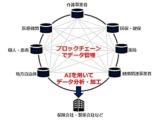 ブロックチェーンやAIを活用したPHRを開発