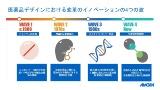米Amgen社、多重特異性薬剤が創薬の新パラダイムに