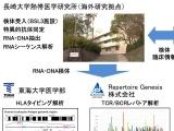 Repertoire Genesisや東海大学など、COVID-19の重症化因子マーカーを特定へ
