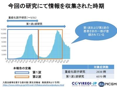 図1 中間解析の対象となった時期(提供:国立国際医療研究センター)