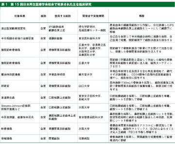 第15回日本再生医療学会総会リポート