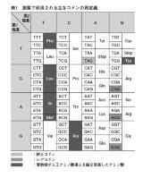 人工アミノ酸で多様性向上、表現型対応付け技術も進化